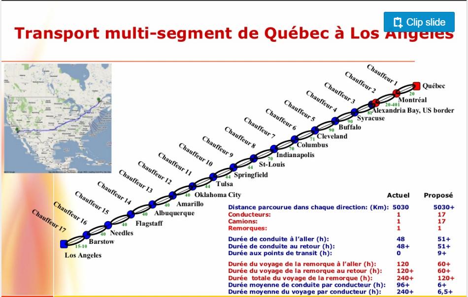 Figure 1: Transport multi-segment entre le Québec et Los Angeles. Extrait du Manifeste pour l'Internet Physique.