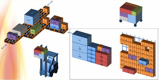 Figure 2: Containers modulaires connectés, 2012. Extrait du Manifeste pour l'Internet Physique.