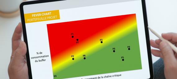management visuel, fever chart portefeuille projet